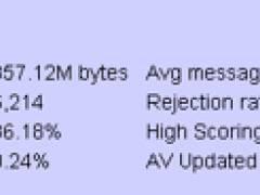 Data since September, 11 2007 - 18-29-22 (20.3 days)