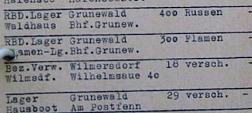 Liste des Gesundheitsamtes Wilmersdorf von 1942 / Quelle Landesarchiv Berlin