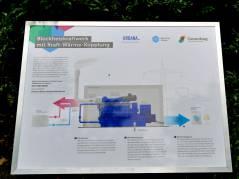 Blockheizkraftwerk (BHKW) im Klausenerplatz-Kiez