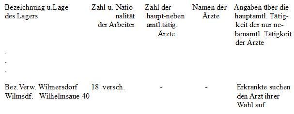 Angaben zum Lager im Wilmersdorf (Abschrift) /Quelle Landesarchiv
